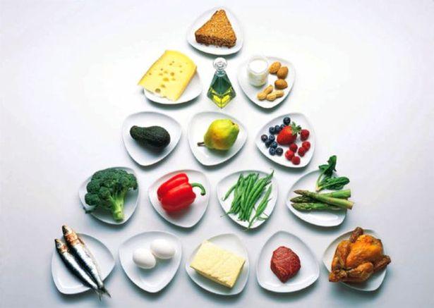 Image result for раздельное питание вредно
